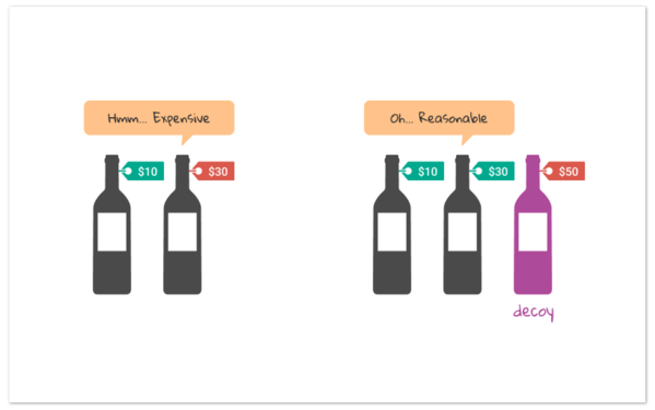animation of bottles with different prices